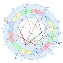 Аспекты транзитных планет. Астрология несчастных случаев. Астролог Евгений Донсков.